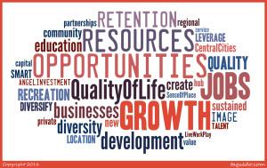 economic-development-word-cloud